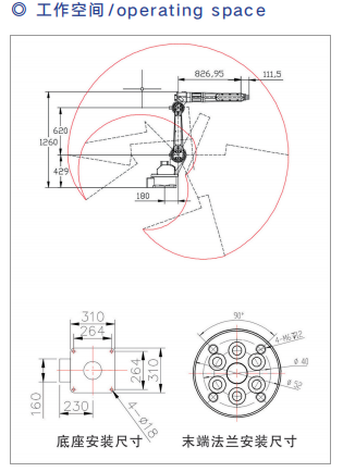 焊接机器人GS1638-5工作空间